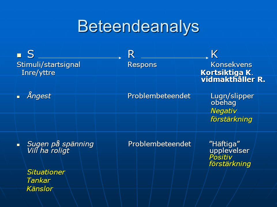Beteendeanalys Beteendeanalys, ett verktyg för att förstå vad som utlöser och vidmakthåller återfall Beteendeanalys, ett verktyg för att förstå vad som utlöser och vidmakthåller återfall