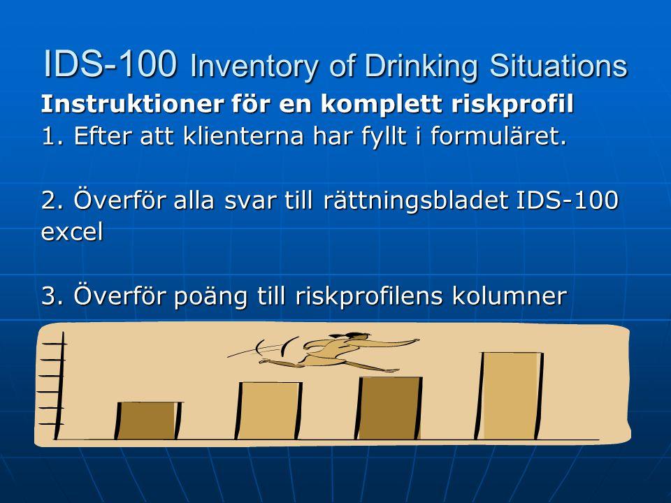 IDS-100 IDS - 100 vuxna alkohol IDS - 100 vuxna alkohol IDS - 100 vuxna droger IDS - 100 vuxna droger IDS - 100 ungdomar alkohol IDS - 100 ungdomar al