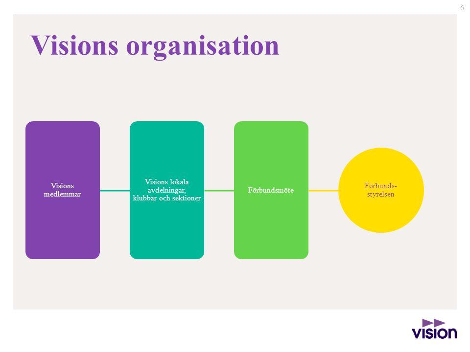 6 Visions organisation Visions medlemmar Visions lokala avdelningar, klubbar och sektioner Förbundsmöte Förbunds- styrelsen
