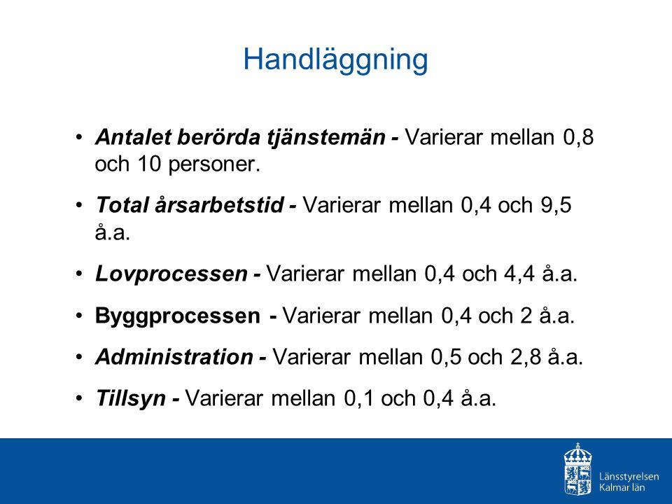 Handläggning Antalet berörda tjänstemän - Varierar mellan 0,8 och 10 personer. Total årsarbetstid - Varierar mellan 0,4 och 9,5 å.a. Lovprocessen - Va