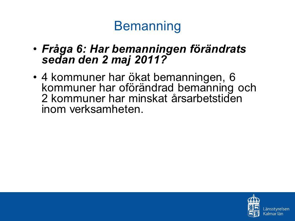 Bemanning Fråga 6: Har bemanningen förändrats sedan den 2 maj 2011? 4 kommuner har ökat bemanningen, 6 kommuner har oförändrad bemanning och 2 kommune