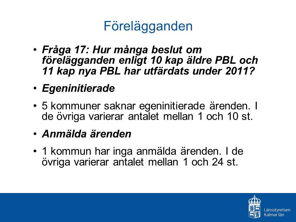 Förelägganden Fråga 17: Hur många beslut om förelägganden enligt 10 kap äldre PBL och 11 kap nya PBL har utfärdats under 2011? Egeninitierade 5 kommun
