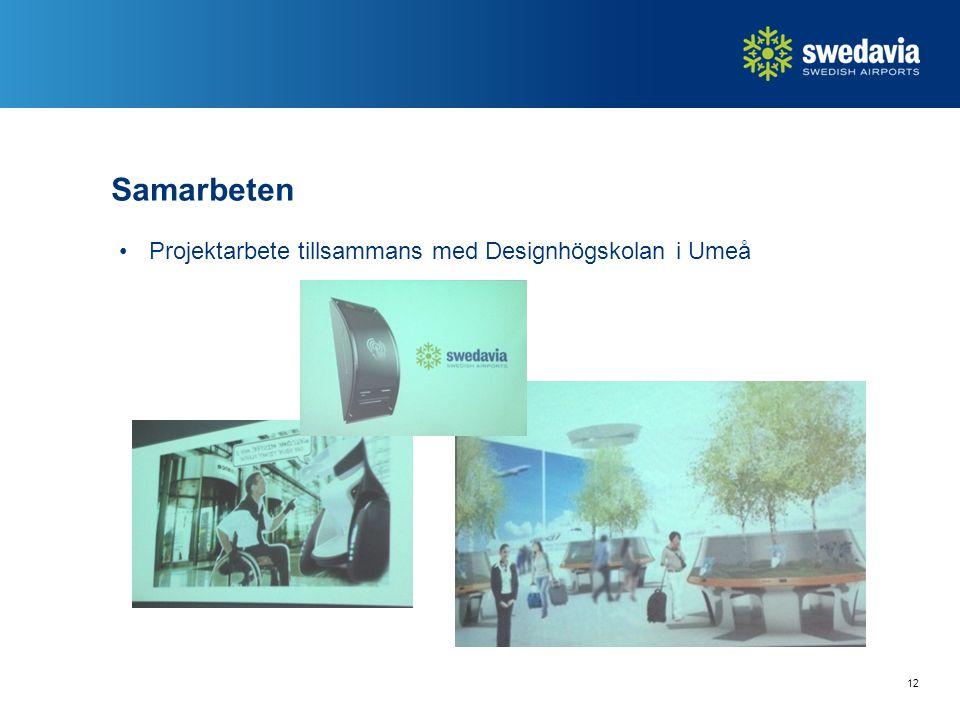 Samarbeten Projektarbete tillsammans med Designhögskolan i Umeå 12