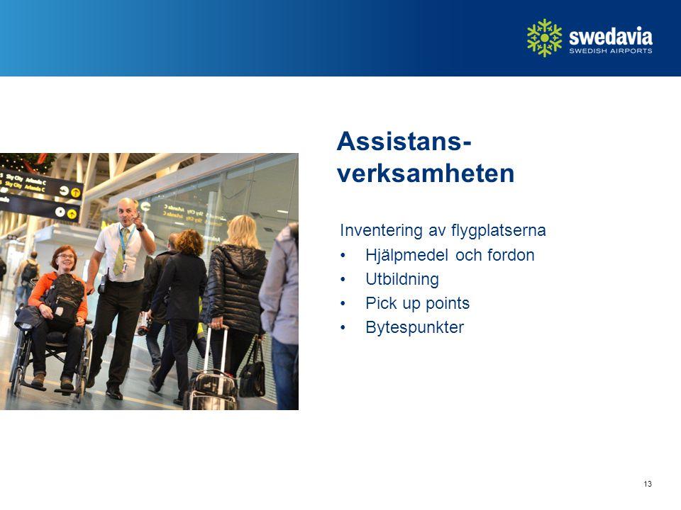 Assistans- verksamheten Inventering av flygplatserna Hjälpmedel och fordon Utbildning Pick up points Bytespunkter 13