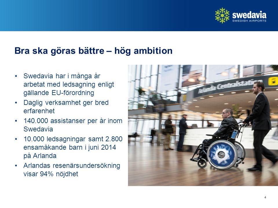 Swedavia har i många år arbetat med ledsagning enligt gällande EU-förordning Daglig verksamhet ger bred erfarenhet 140.000 assistanser per år inom Swedavia 10.000 ledsagningar samt 2.800 ensamåkande barn i juni 2014 på Arlanda Arlandas resenärsundersökning visar 94% nöjdhet 4 Bra ska göras bättre – hög ambition