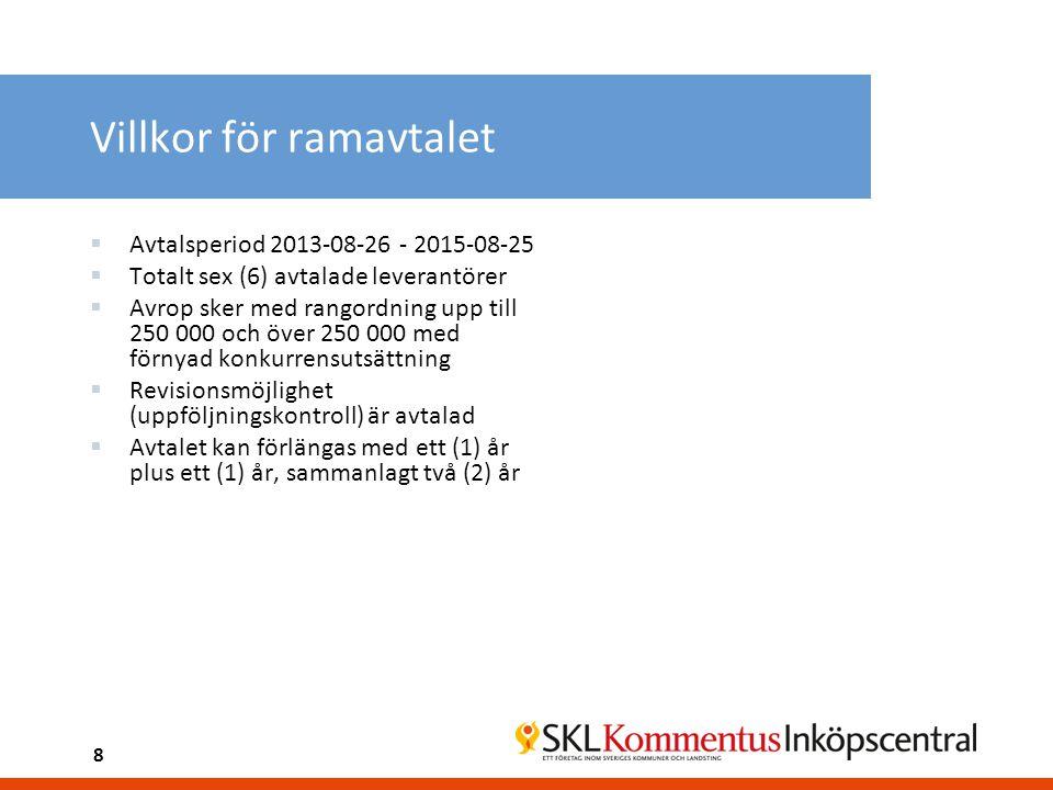 Villkor för ramavtalet  Avtalsperiod 2013-08-26 - 2015-08-25  Totalt sex (6) avtalade leverantörer  Avrop sker med rangordning upp till 250 000 och