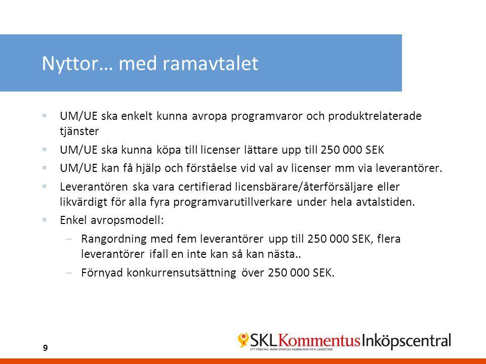 Nyttor… med ramavtalet  UM/UE ska enkelt kunna avropa programvaror och produktrelaterade tjänster  UM/UE ska kunna köpa till licenser lättare upp till 250 000 SEK  UM/UE kan få hjälp och förståelse vid val av licenser mm via leverantörer.