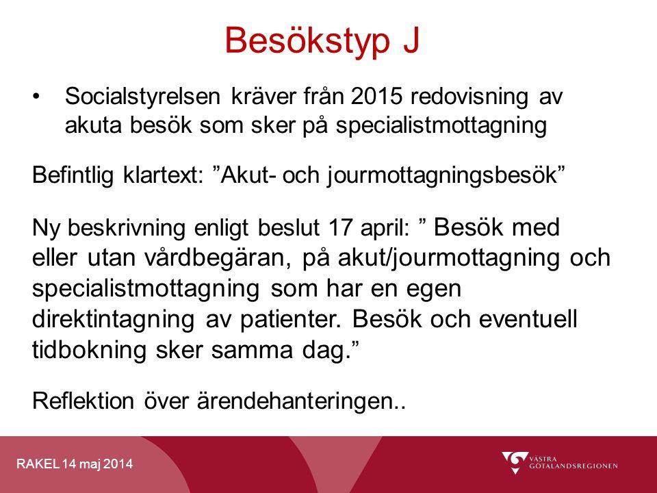 """RAKEL 14 maj 2014 Besökstyp J Socialstyrelsen kräver från 2015 redovisning av akuta besök som sker på specialistmottagning Befintlig klartext: """"Akut-"""