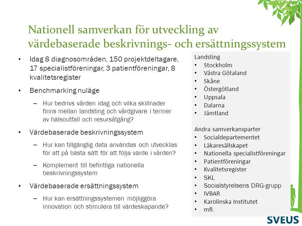 Nationell samverkan för utveckling av värdebaserade beskrivnings- och ersättningssystem Idag 8 diagnosområden, 150 projektdeltagare, 17 specialistföre