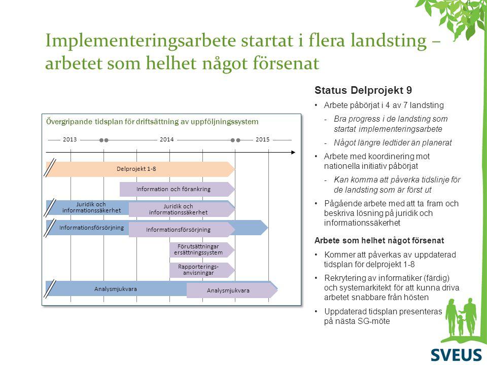 Övergripande tidsplan för driftsättning av uppföljningssystem Implementeringsarbete startat i flera landsting – arbetet som helhet något försenat Juri