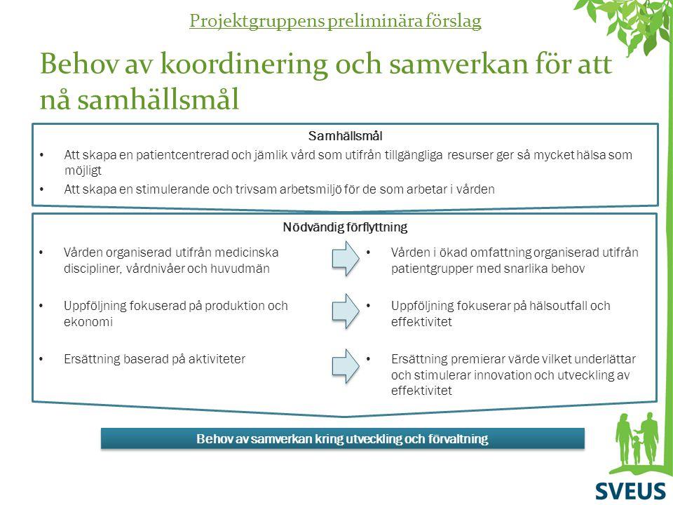 Behov av koordinering och samverkan för att nå samhällsmål Projektgruppens preliminära förslag Samhällsmål Att skapa en patientcentrerad och jämlik vå