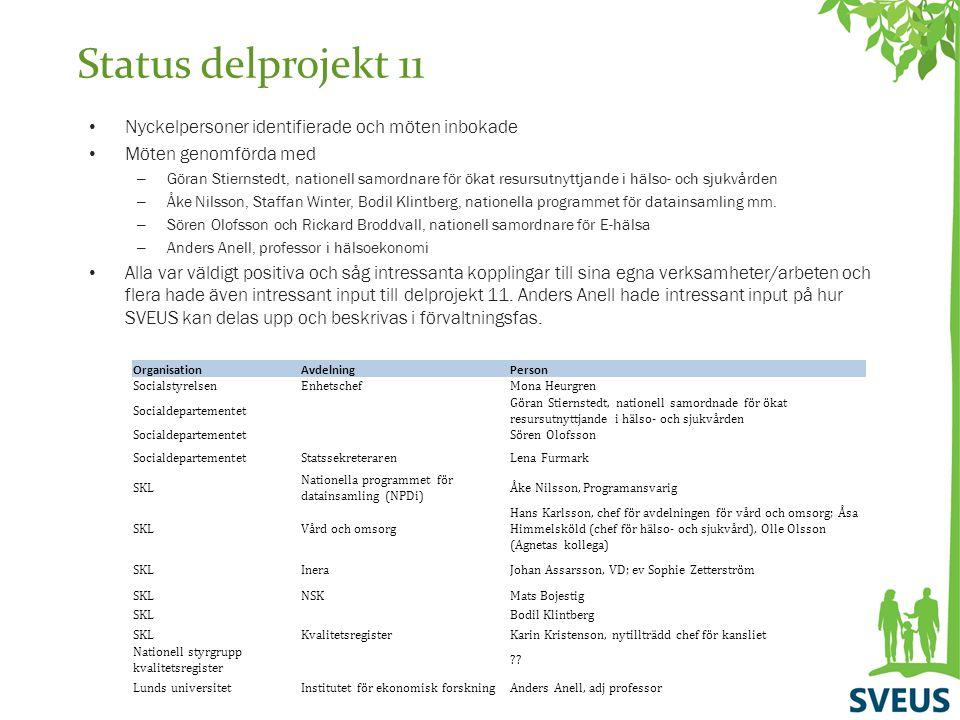 Status delprojekt 11 Nyckelpersoner identifierade och möten inbokade Möten genomförda med – Göran Stiernstedt, nationell samordnare för ökat resursutn