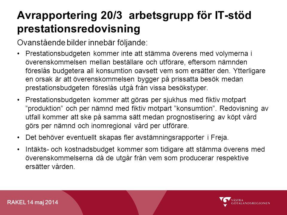 RAKEL 14 maj 2014 Avrapportering 20/3 arbetsgrupp för IT-stöd prestationsredovisning Ovanstående bilder innebär följande: Prestationsbudgeten kommer i