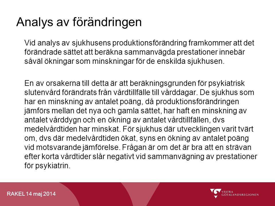 RAKEL 14 maj 2014 Analys av förändringen Vid analys av sjukhusens produktionsförändring framkommer att det förändrade sättet att beräkna sammanvägda p
