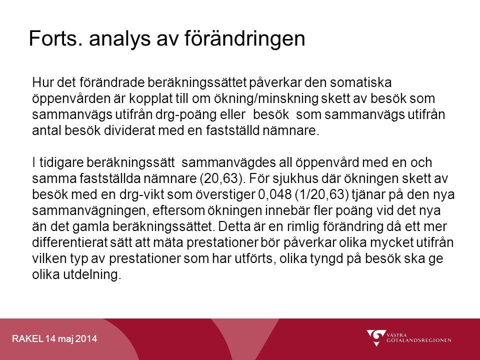 RAKEL 14 maj 2014 Forts. analys av förändringen Hur det förändrade beräkningssättet påverkar den somatiska öppenvården är kopplat till om ökning/minsk