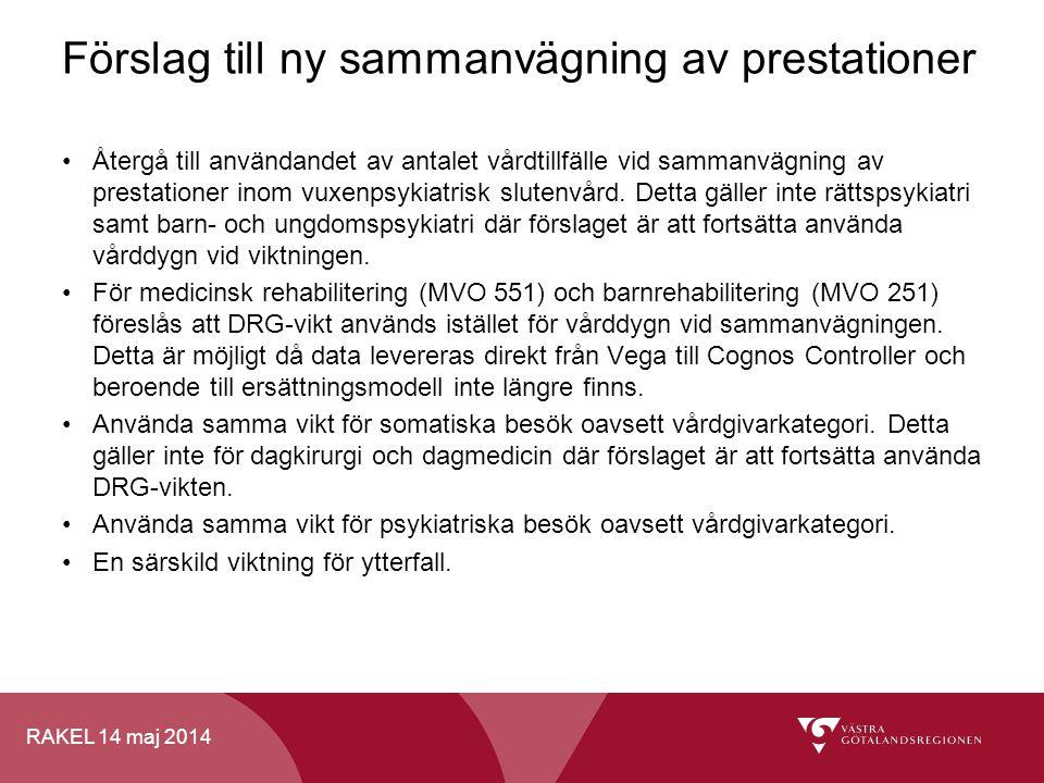 RAKEL 14 maj 2014 Förslag till ny sammanvägning av prestationer Återgå till användandet av antalet vårdtillfälle vid sammanvägning av prestationer ino