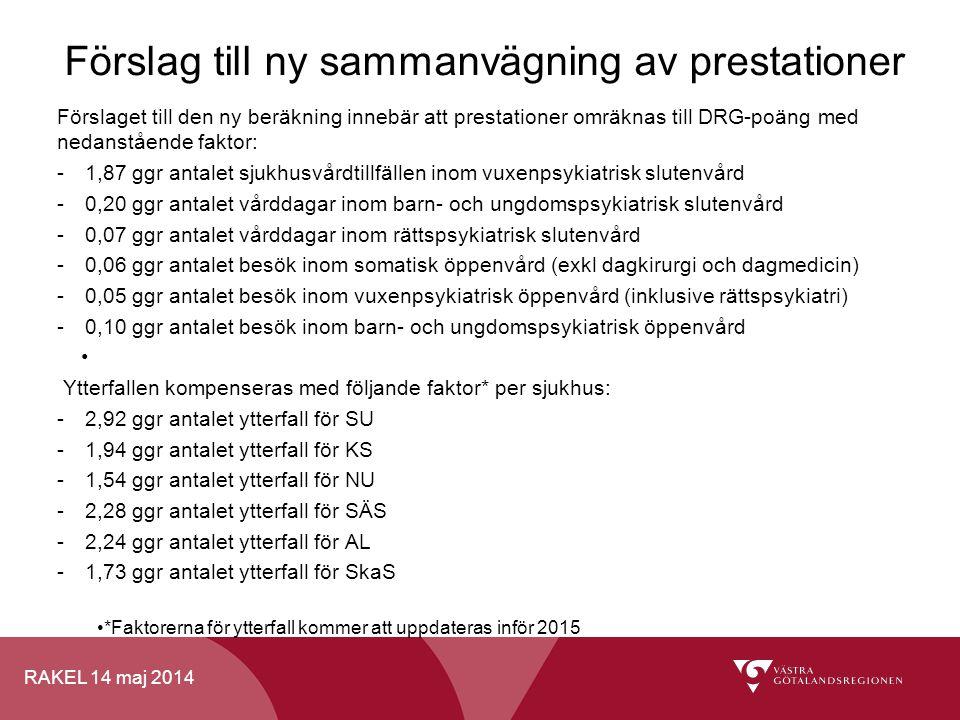 RAKEL 14 maj 2014 Förslag till ny sammanvägning av prestationer Förslaget till den ny beräkning innebär att prestationer omräknas till DRG-poäng med n