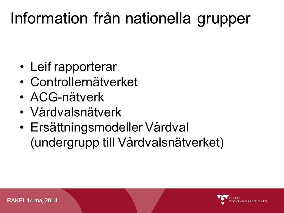 RAKEL 14 maj 2014 Information från nationella grupper Leif rapporterar Controllernätverket ACG-nätverk Vårdvalsnätverk Ersättningsmodeller Vårdval (un