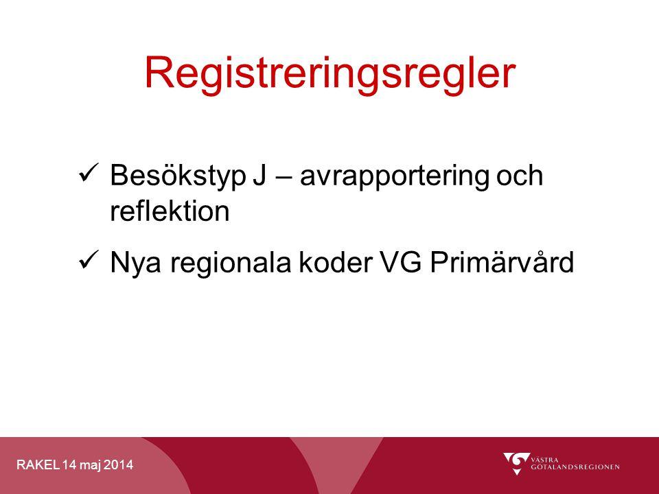 RAKEL 14 maj 2014 Förändringar Viktlista för ålder och kön - uppdaterad version Viktlista för ACG - ny version baserad på regionala kostnadsdata (Pv-diagnoser, Pv-kostnader exkl läkemedel exkl BVC (exkl ACG 5200)) Förändringar i beräkning av täckningsgrad - Beräkningen rensas så att den endast inkluderar vårdkontakter med läkare, sjuksköterska, undersköterska, beteendevetare, fotvårdare och övrig vårdgivare – i både täljare och nämnare - Hembesök viktas upp ytterligare (x5) - Journalförd telefonkontakt med läkare inom VG Pv vägs in med vikt 0,3 Ny målrelaterad indikator psykologbesök