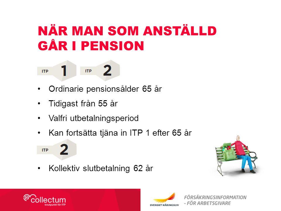 NÄR MAN SOM ANSTÄLLD GÅR I PENSION Ordinarie pensionsålder 65 år Tidigast från 55 år Valfri utbetalningsperiod Kan fortsätta tjäna in ITP 1 efter 65 år Kollektiv slutbetalning 62 år
