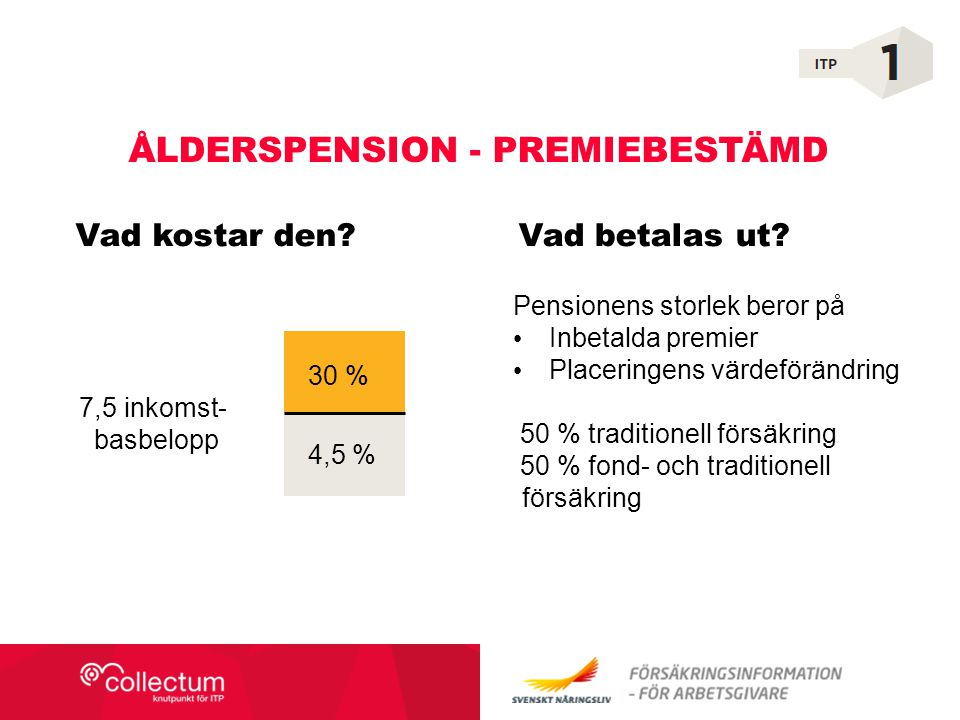 ÅLDERSPENSION - PREMIEBESTÄMD 7,5 inkomst- basbelopp 30 % 4,5 % Vad kostar den? Pensionens storlek beror på Inbetalda premier Placeringens värdeföränd