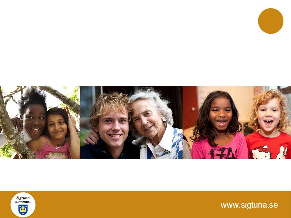 a & o FÖRANKRING + delaktighet 1.POLITIK - Skolpolitiskt program mars 2012 2.FÖRVALTNING – 2 projektledare 3.REKTORER 100 % delaktighet i att forma och leda processen http://www.sigtuna.se/Barn--Utbildning/Skolutveckling-/Sigtunaboxen/ #sigbox