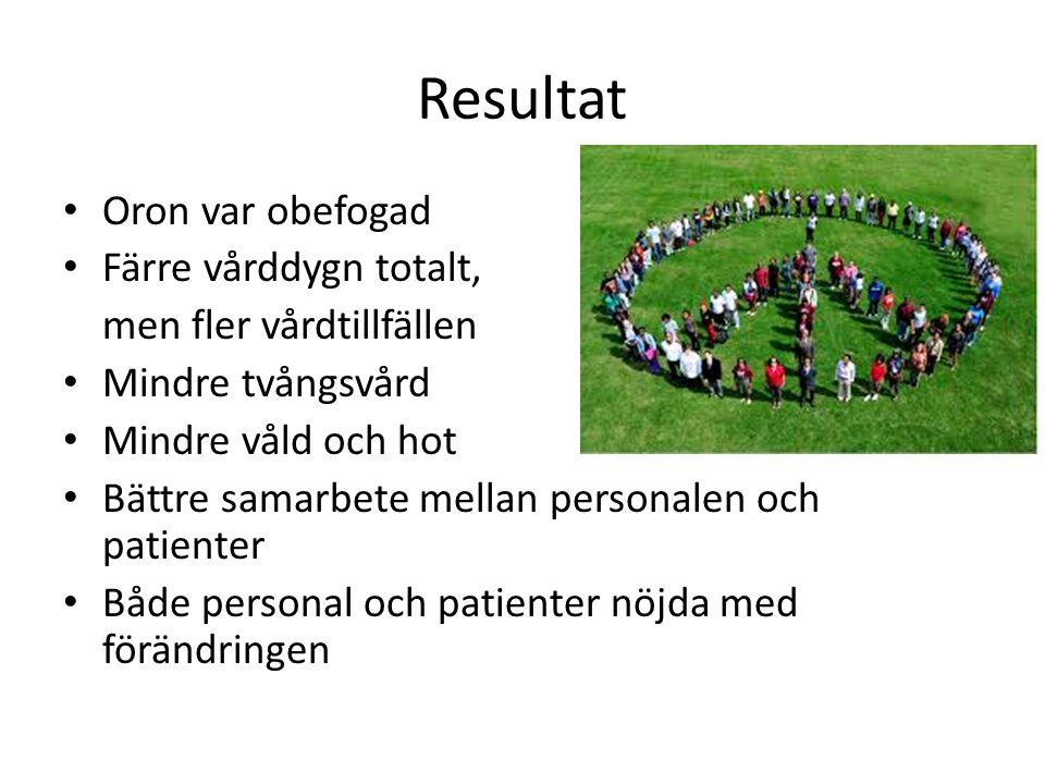 Svenska erfarenheter från självvald inläggning Patienters reaktioner Sagts vid kontraktsskrivning En inläggning hittills