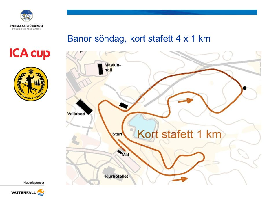 Banor söndag, kort stafett 4 x 1 km