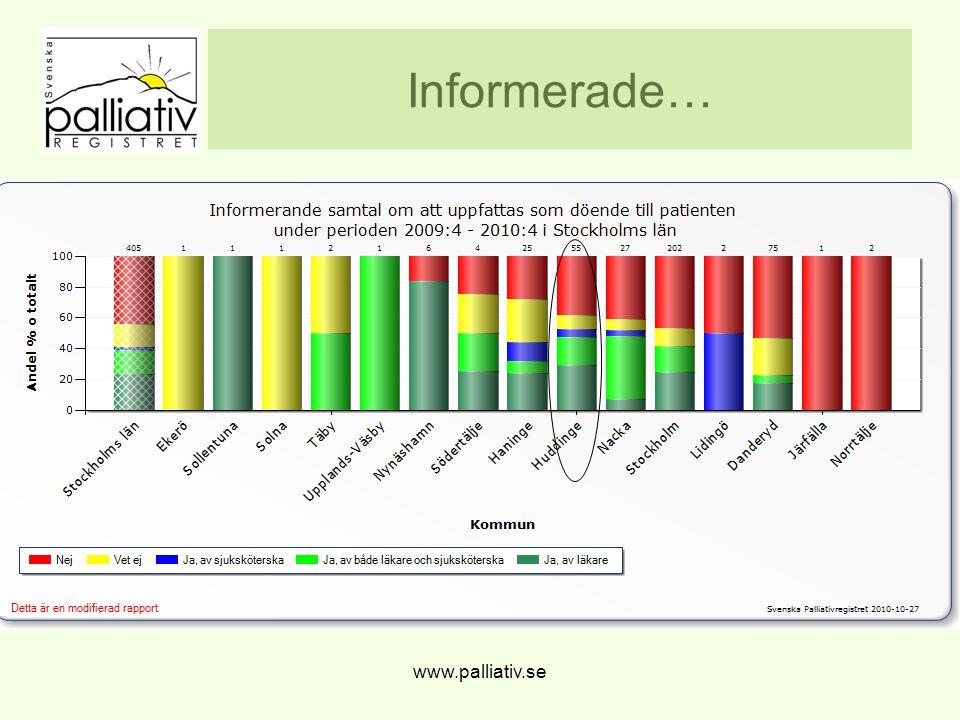 Informerade… www.palliativ.se