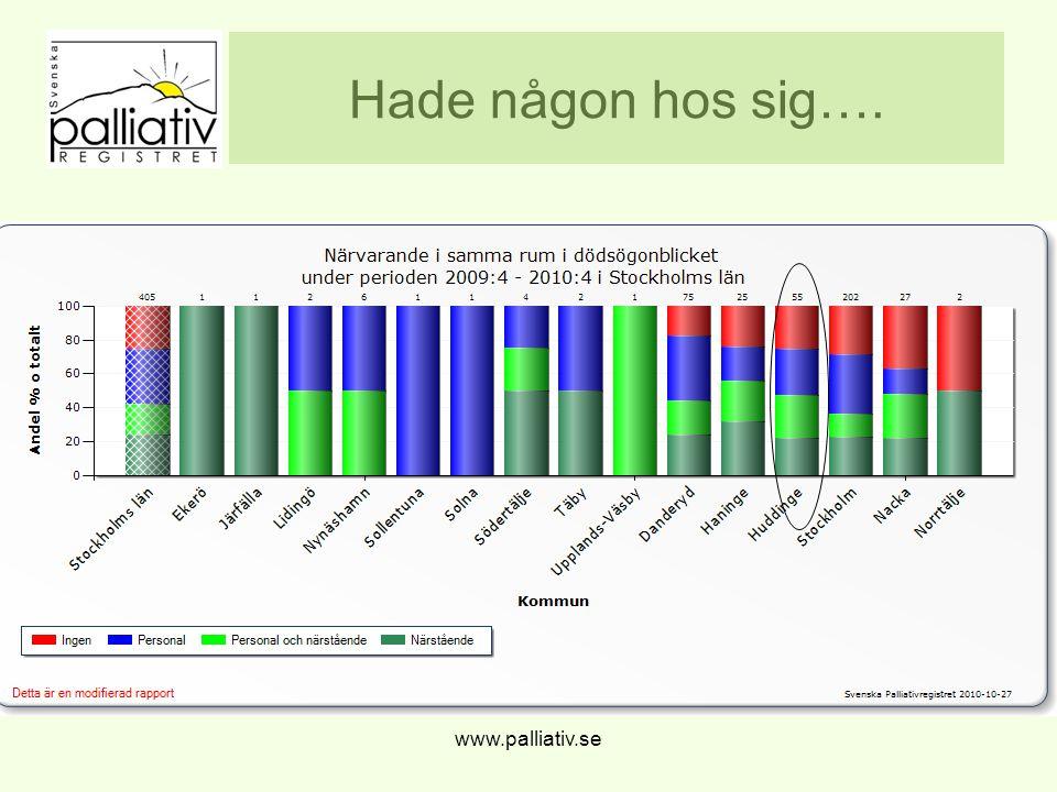Hade någon hos sig…. www.palliativ.se