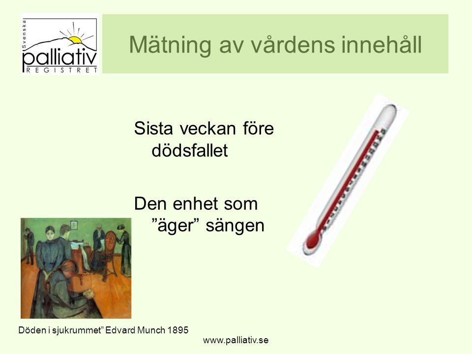 """www.palliativ.se Mätning av vårdens innehåll Sista veckan före dödsfallet Den enhet som """"äger"""" sängen Döden i sjukrummet"""" Edvard Munch 1895"""