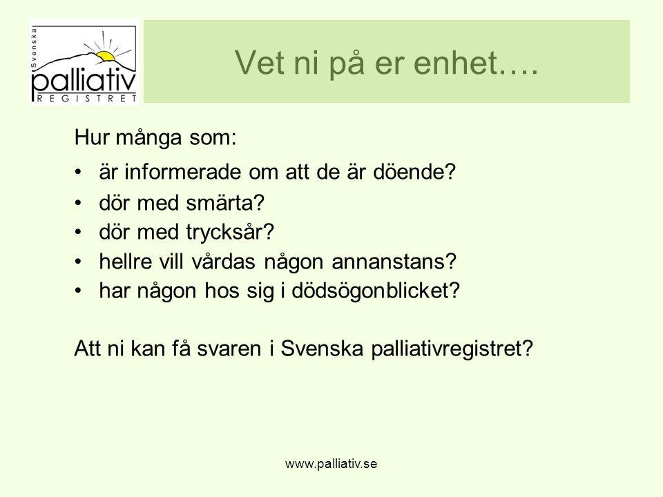 www.palliativ.se Vet ni på er enhet…. Hur många som: är informerade om att de är döende.