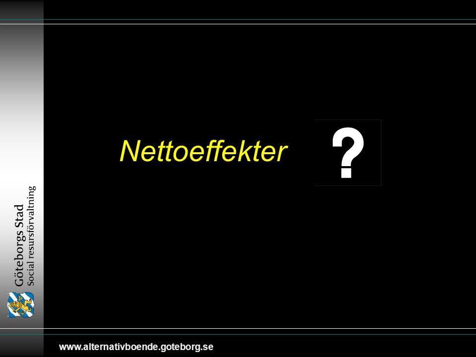 www.alternativboende.goteborg.se Nettoeffekter