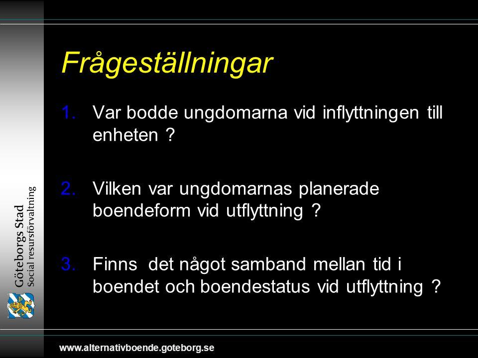 www.alternativboende.goteborg.se Frågeställningar 1.Var bodde ungdomarna vid inflyttningen till enheten .
