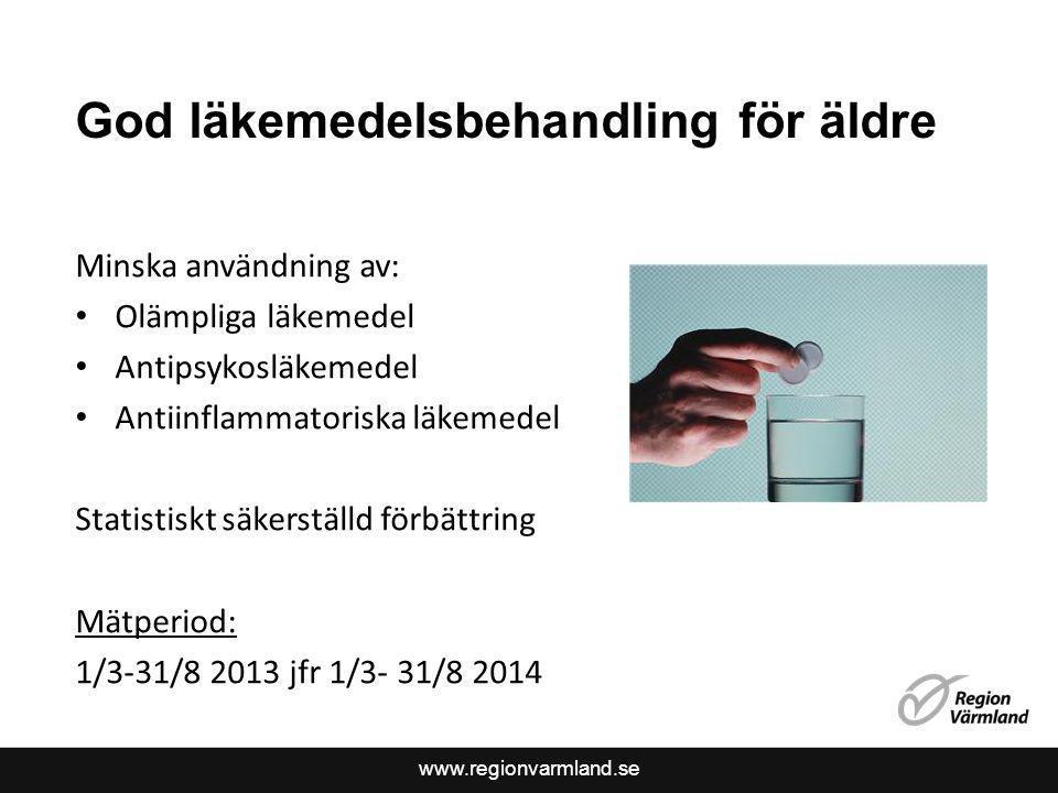 www.regionvarmland.se God läkemedelsbehandling för äldre Minska användning av: Olämpliga läkemedel Antipsykosläkemedel Antiinflammatoriska läkemedel S