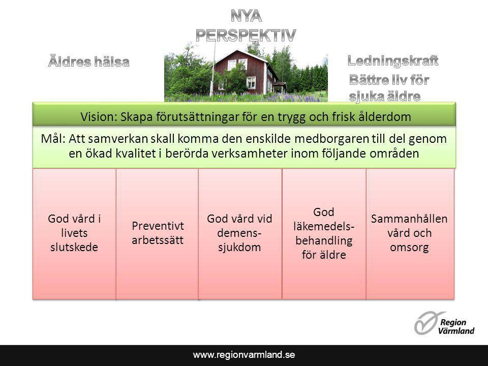 www.regionvarmland.se Mål: Att samverkan skall komma den enskilde medborgaren till del genom en ökad kvalitet i berörda verksamheter inom följande omr