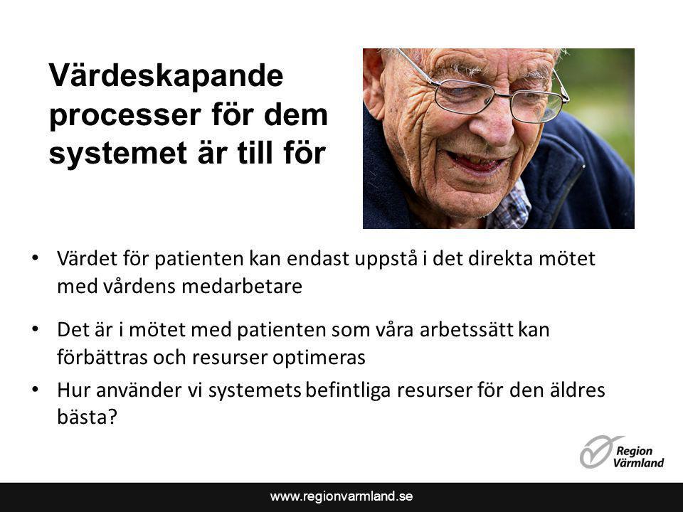 www.regionvarmland.se Värdeskapande processer för dem systemet är till för Värdet för patienten kan endast uppstå i det direkta mötet med vårdens meda