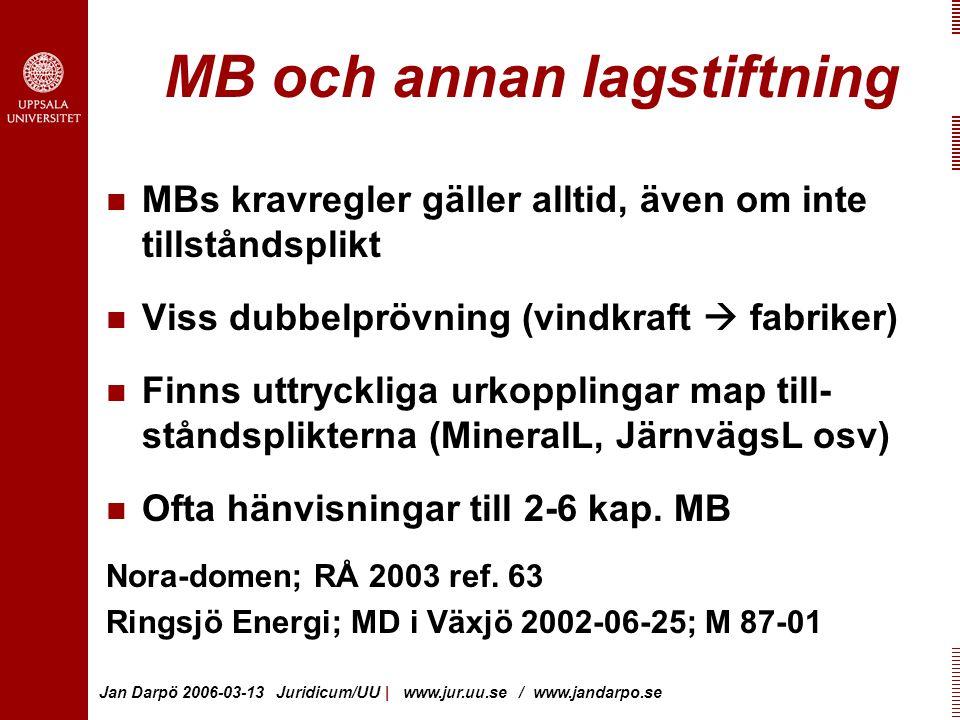 Jan Darpö 2006-03-13 Juridicum/UU | www.jur.uu.se / www.jandarpo.se MB och annan lagstiftning MBs kravregler gäller alltid, även om inte tillståndsplikt Viss dubbelprövning (vindkraft  fabriker) Finns uttryckliga urkopplingar map till- ståndsplikterna (MineralL, JärnvägsL osv) Ofta hänvisningar till 2-6 kap.