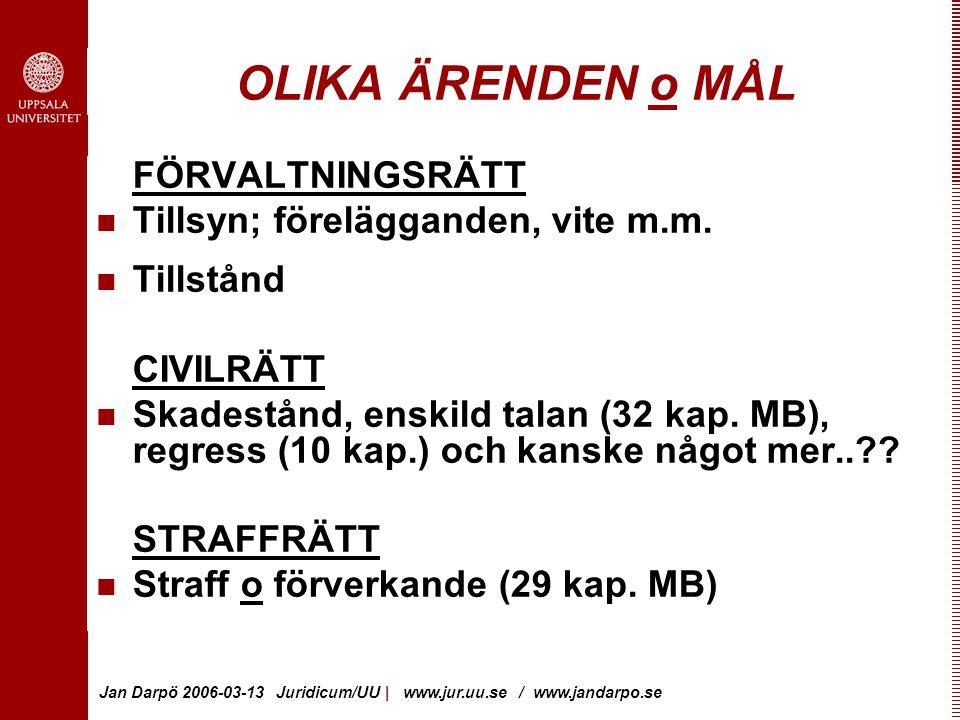 Jan Darpö 2006-03-13 Juridicum/UU | www.jur.uu.se / www.jandarpo.se OLIKA ÄRENDEN o MÅL FÖRVALTNINGSRÄTT Tillsyn; förelägganden, vite m.m.