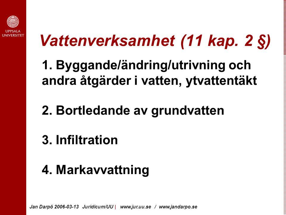 Jan Darpö 2006-03-13 Juridicum/UU | www.jur.uu.se / www.jandarpo.se Vattenverksamhet (11 kap.