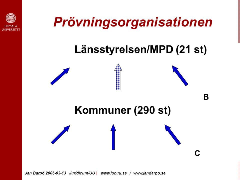 Jan Darpö 2006-03-13 Juridicum/UU | www.jur.uu.se / www.jandarpo.se Prövningsorganisationen Länsstyrelsen/MPD (21 st) B Kommuner (290 st) C