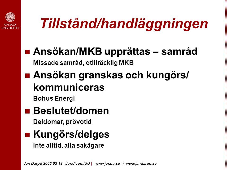 Jan Darpö 2006-03-13 Juridicum/UU | www.jur.uu.se / www.jandarpo.se Tillstånd/handläggningen Ansökan/MKB upprättas – samråd Missade samråd, otillräcklig MKB Ansökan granskas och kungörs/ kommuniceras Bohus Energi Beslutet/domen Deldomar, prövotid Kungörs/delges Inte alltid, alla sakägare