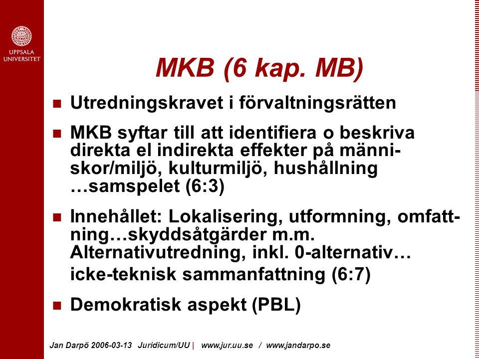 Jan Darpö 2006-03-13 Juridicum/UU | www.jur.uu.se / www.jandarpo.se MKB (6 kap.