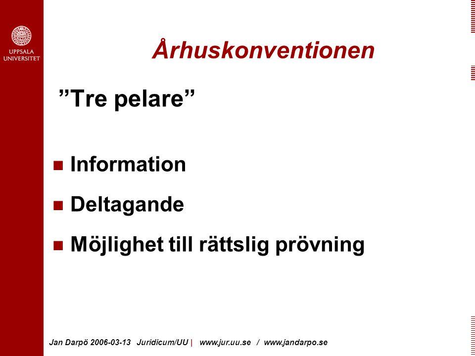 Jan Darpö 2006-03-13 Juridicum/UU | www.jur.uu.se / www.jandarpo.se Århuskonventionen Tre pelare Information Deltagande Möjlighet till rättslig prövning