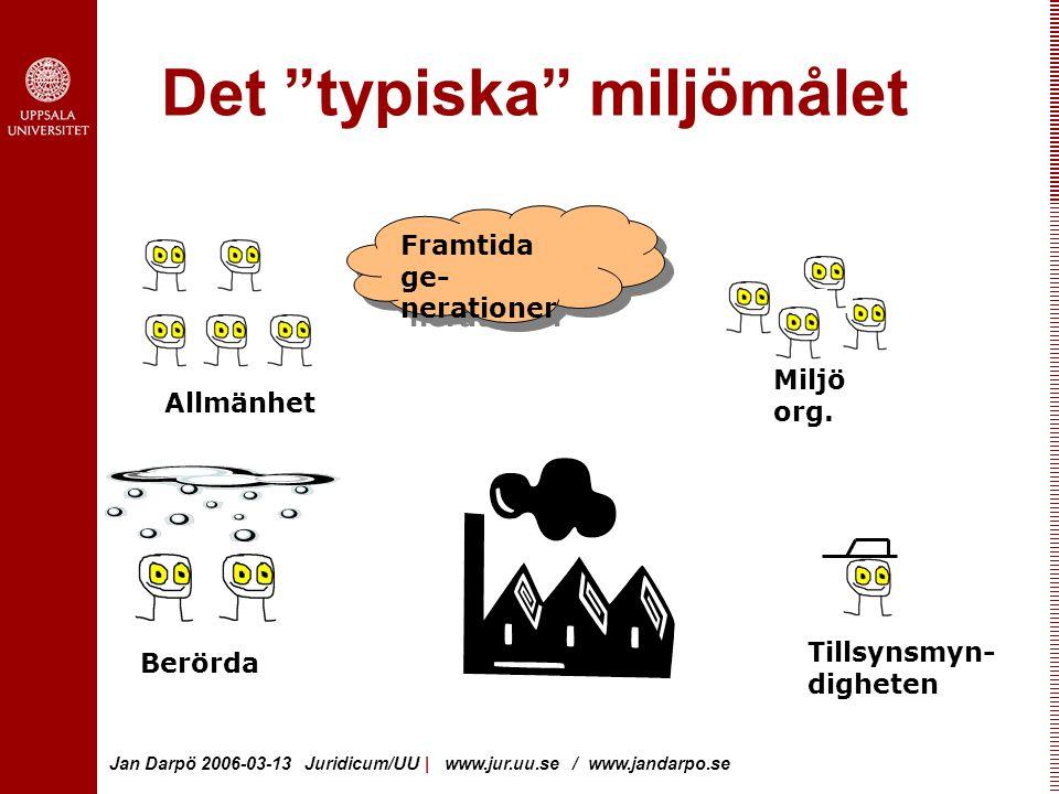 Jan Darpö 2006-03-13 Juridicum/UU | www.jur.uu.se / www.jandarpo.se Det typiska miljömålet Allmänhet Berörda Tillsynsmyn- digheten Miljö org.
