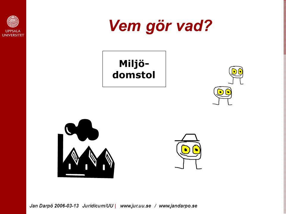 Jan Darpö 2006-03-13 Juridicum/UU | www.jur.uu.se / www.jandarpo.se Vem gör vad? Miljö- domstol