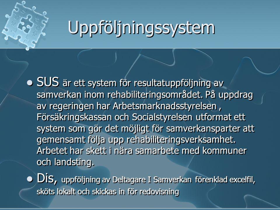 Uppföljningssystem SUS är ett system för resultatuppföljning av samverkan inom rehabiliteringsområdet. På uppdrag av regeringen har Arbetsmarknadsstyr