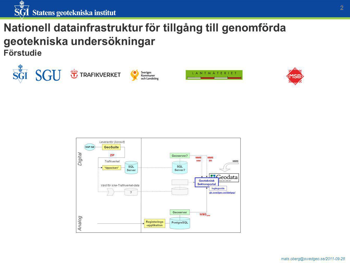 mats.oberg@swedgeo.se/2011-09-28 2 Nationell datainfrastruktur för tillgång till genomförda geotekniska undersökningar Förstudie