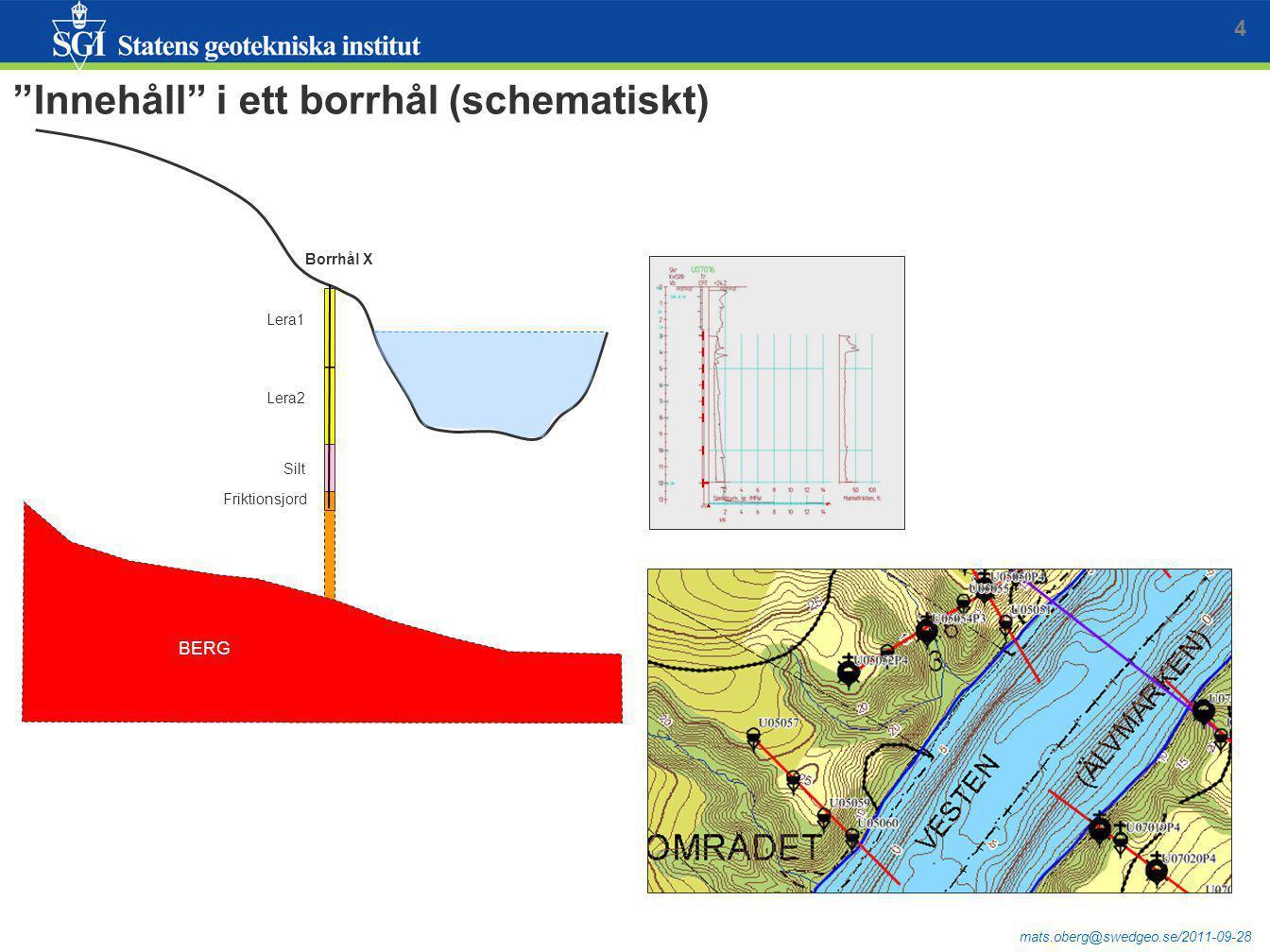 """mats.oberg@swedgeo.se/2011-09-28 4 """"Innehåll"""" i ett borrhål (schematiskt) Lera1 Friktionsjord BERG Lera2 Silt Borrhål X"""