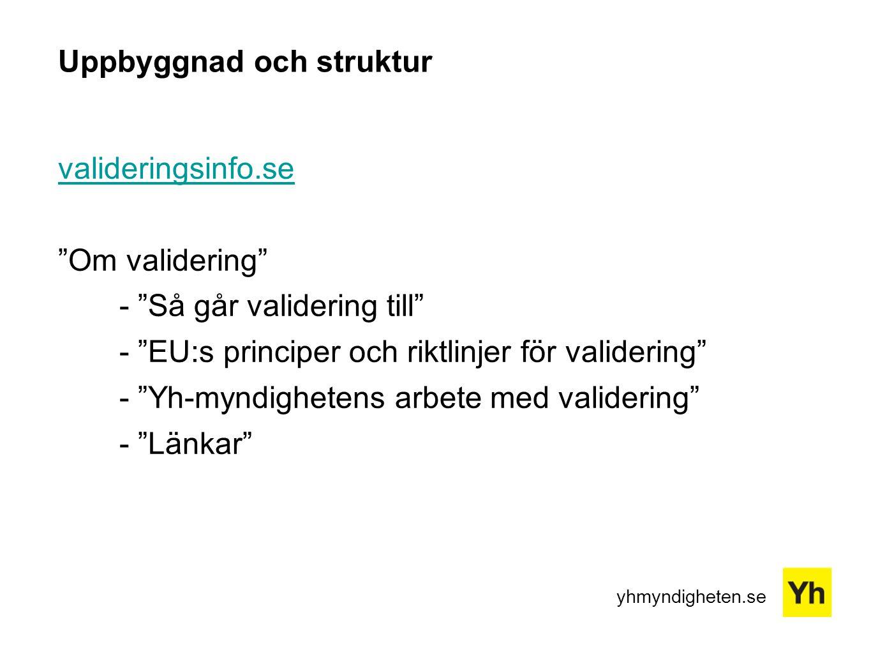 """yhmyndigheten.se Uppbyggnad och struktur valideringsinfo.se """"Om validering"""" - """"Så går validering till"""" - """"EU:s principer och riktlinjer för validering"""